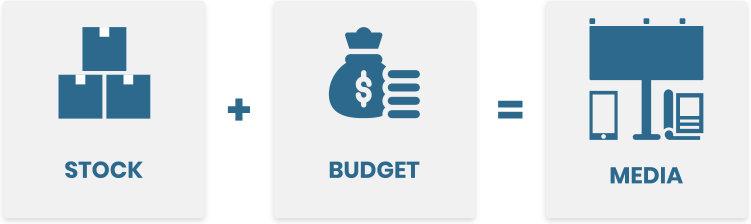 Stock + Budget = Média